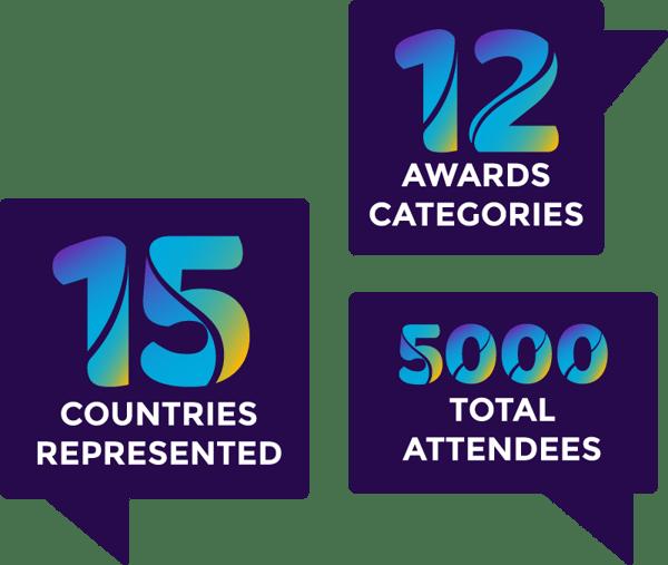 awards_callouts_stats